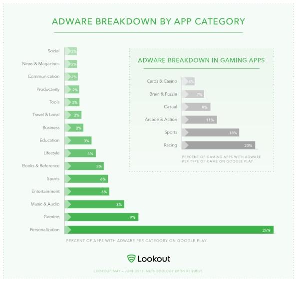 Adware-Graphic_1_905