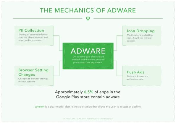 Adware-Graphic_2_905